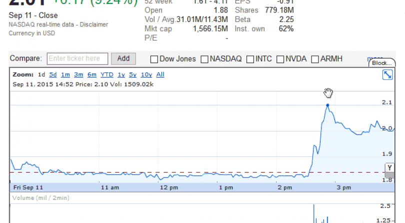 Sube el precio de las acciones de AMD tras los rumores de compra por Microsoft