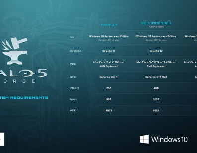 Halo 5 Forge anuncia los requisitos que deberemos cumplir en PC
