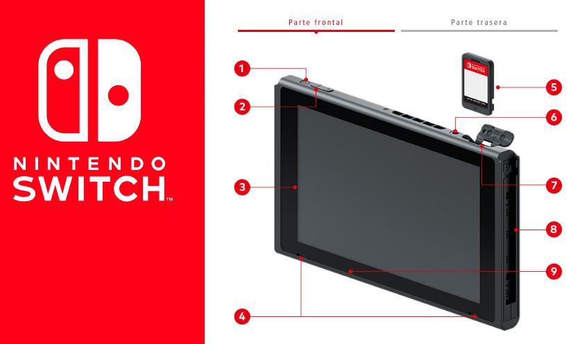 Nintendo Switch – Nuevos datos de sus especificaciones técnicas