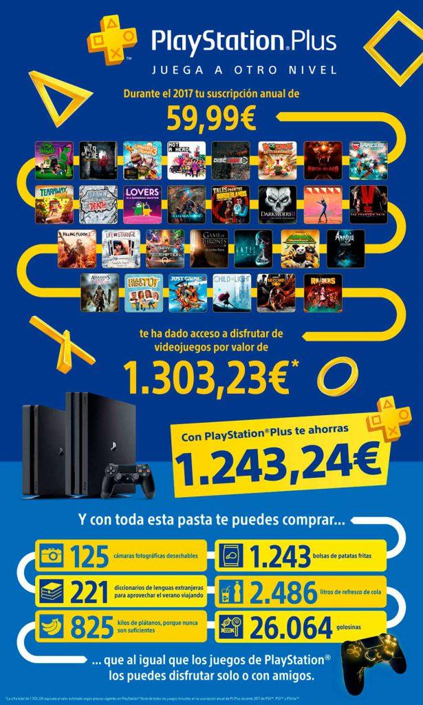 playstation plus 2017